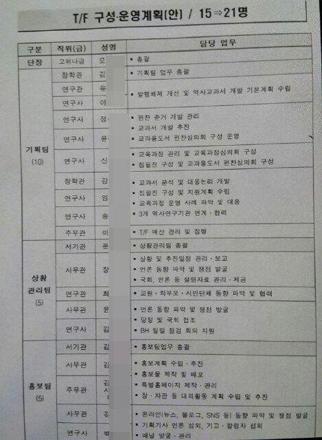 정부, 교과서 국정화 위해 비공개 TF