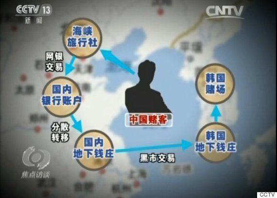 중국 CCTV