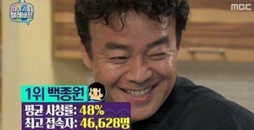 [주간 TV 리포트]