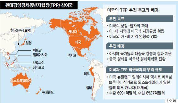 세계 최대 무역협정 TPP, 어떤 내용이