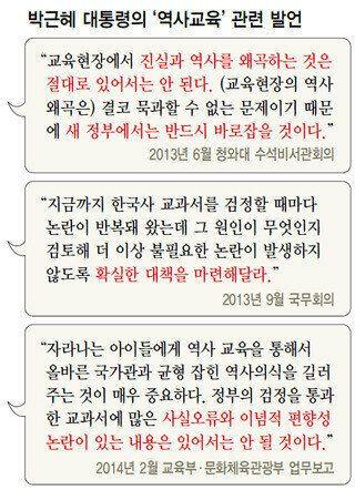 '국정교과서', 밑바탕에는 '박 대통령의