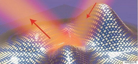 세포 크기의 물체를 사라지게 할 수 있는 투명 망토를
