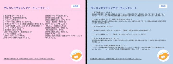 プレコンセプションケア・チェックシート(女性用・男性用)
