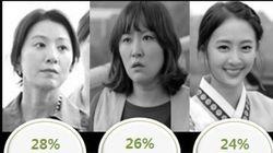 [온라인TV리포트] 월화드라마 세 여자는 경쟁