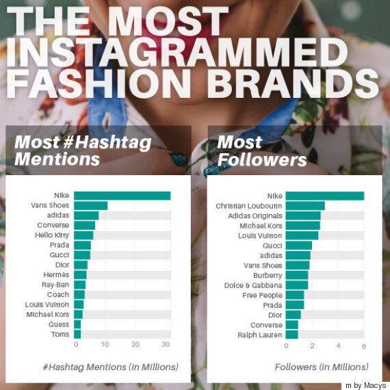 인스타 패션 브랜드 인기 '베스트 20'를