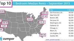 방 1 칸 425만원, 미쳐가는 미국의 주요 도시