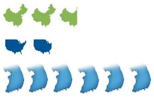 한국인 생태소비, 한국땅 6배가