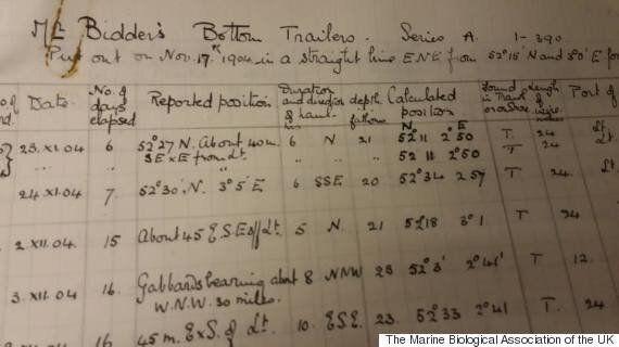 108년전, 유리병에 쪽지를 넣어 바다에 던진 과학자(사진
