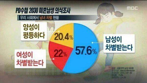 여성혐오, 성 대결이 아니라 가부장주의 타파로 해결해야