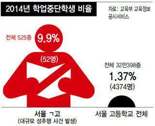 '성추행 고교'가 탄생한 잔혹한