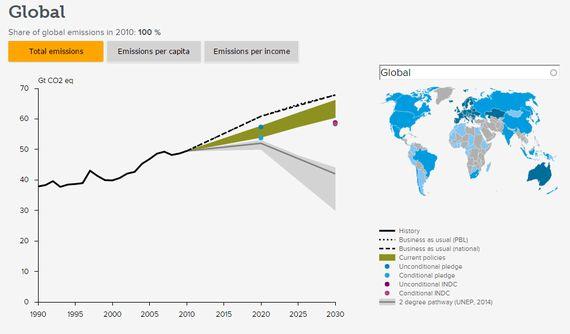온실가스감축에서도 산업계
