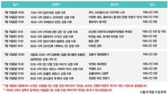 제1회 서울국제음식영화제가