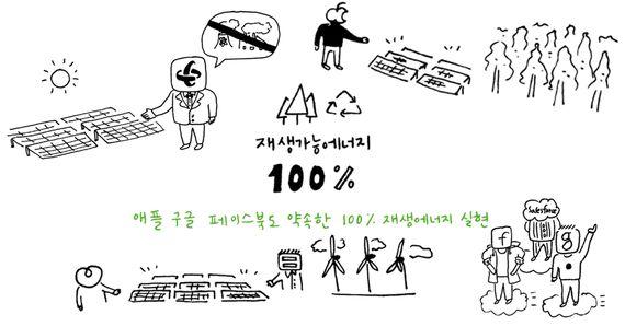 환경도, 경쟁력도 놓친 한국 IT