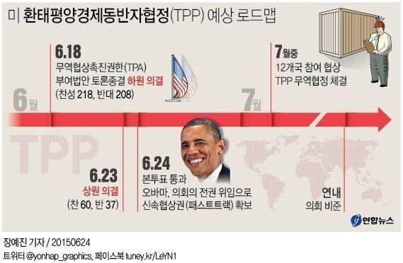 미 상원, TPP신속협상법 토론