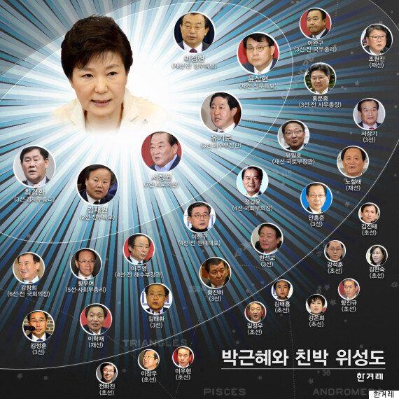 청와대·친박, '유승민 고사 작전'