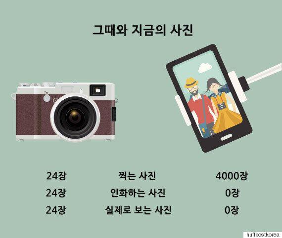스마트폰은 사진 찍는 방법을 어떻게