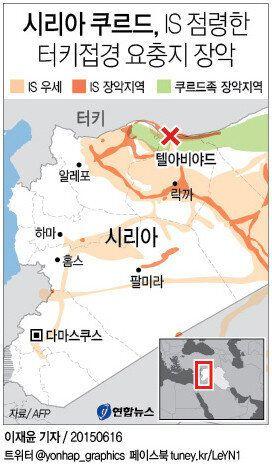 [그래픽] 시리아 쿠르드 민병대, IS 점령 요충지 일부