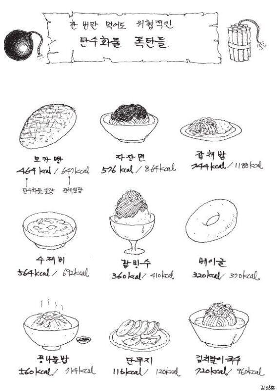 안티셀룰라이트 다이어트 실천법