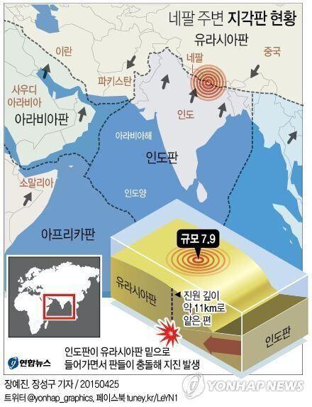 네팔 강진 사망자 1천500명 넘어...