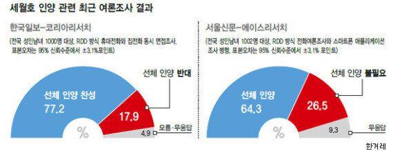 박근혜, 왜 갑자기 '선체인양 적극 검토'하겠다고