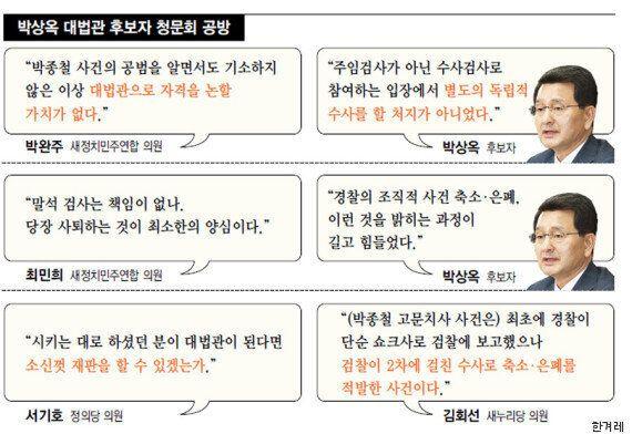 [대법관의 자격] 박상옥, 말 바꾸고