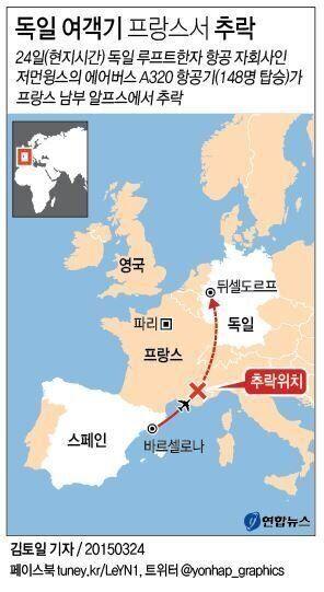 저먼윙스 소속 에어버스 A320 프랑스 남부에서 추락, 150명 사망 추정