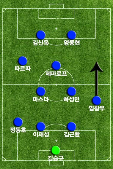 [K리그 2R 결산] 투톱 전술로 큰 재미를 본 전북과