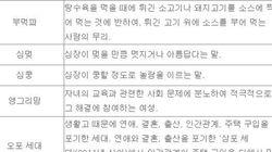 '금사빠녀' '오포세대'등의 신어 344개