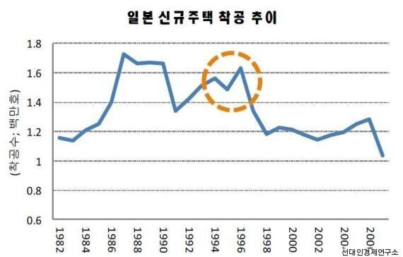 [허핑턴 인터뷰] 선대인