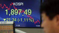 외국인 11일 연속 '팔자'에 2조 4000억원