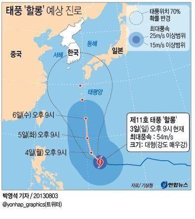 태풍 '할롱' 북상 : 이번 주말