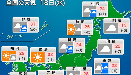 【9月18日の天気】関東の最高気温、前日より10度近く下がる可能性も