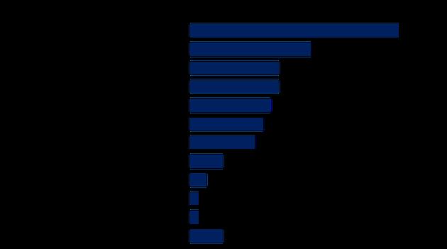 外国人採用、約6割の企業が前向き「数ヶ国語を話せるスタッフは重宝」