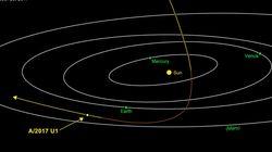 Επισκέπτης από «εκεί έξω»: Πιθανός πρώτος εντοπισμός αντικειμένου που κατέφθασε από το εξωτερικό του Ηλιακού