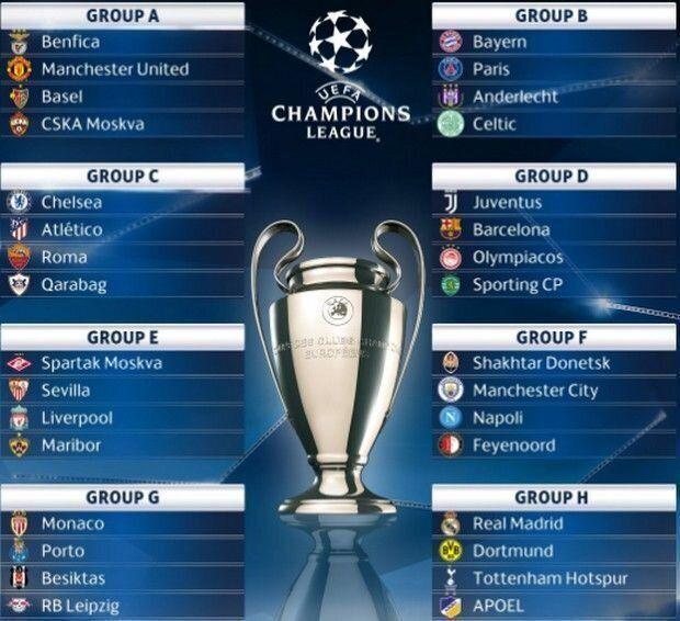 Όμιλοι Champions League: Στο λάκκο με τους... γίγαντες ο