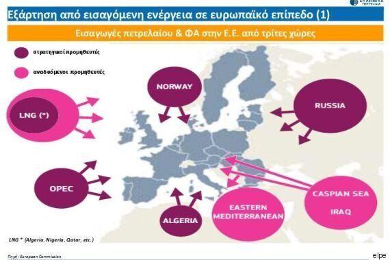 ΕΛΠΕ: «Αναγκαία η λήψη μέτρων αντιμετώπισης κρίσεων ενεργειακού