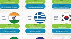 Αυτά είναι τα εθνικά μότο 27 χωρών του κόσμου (και αποκαλύπτουν πολλά για τον λαό της κάθε