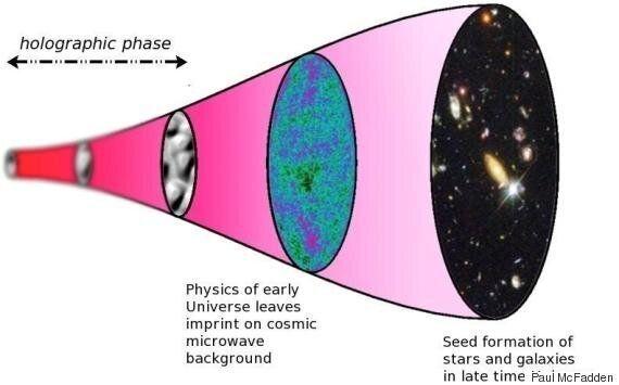 Έρευνα: Το σύμπαν ίσως είναι ένα γιγαντιαίο ολόγραμμα, σύμφωνα με ομάδα ερευνητών που περιλαμβάνει Έλληνα