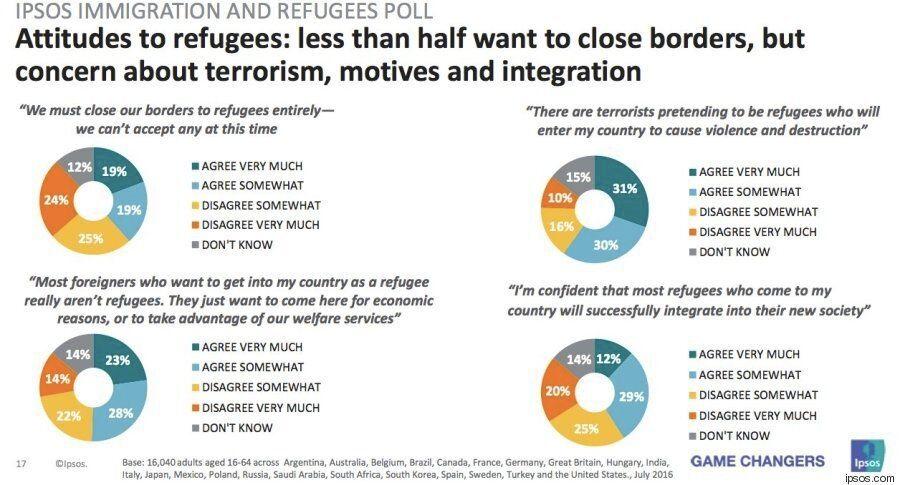 Σύνοδος ΟΗΕ για το Προσφυγικό: Η μεγάλη χαμένη ευκαιρία; Τι προαποφάσισαν οι ηγέτες και απαλλαγή των...