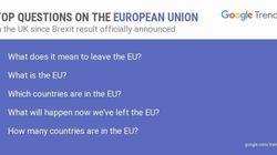 Τι έψαχναν οι Βρετανοί στο Google την ημέρα που τρόμαξαν τον κόσμο; What is the