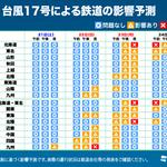 台風17号で、東京などの交通機関への影響は?