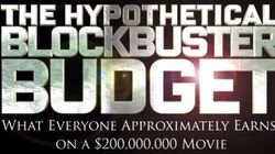 Πόσα χρήματα κερδίζουν όσοι εργάζονται για την δημιουργία μιας Blockbuster