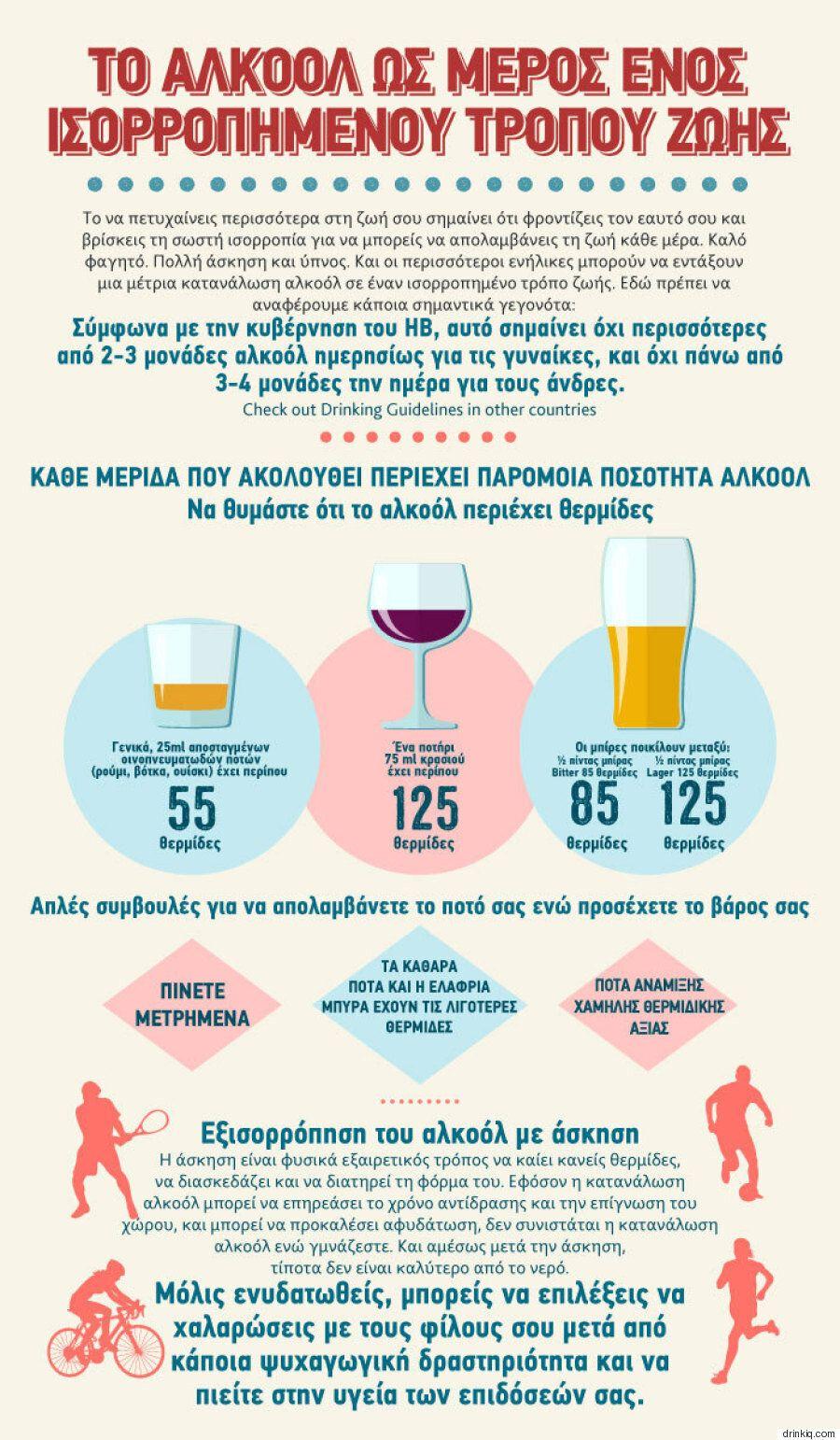 Οι θερμίδες, οι μύθοι και πόσο επιτρέπεται να πίνουμε. Όσα πρέπει να γνωρίζετε για το