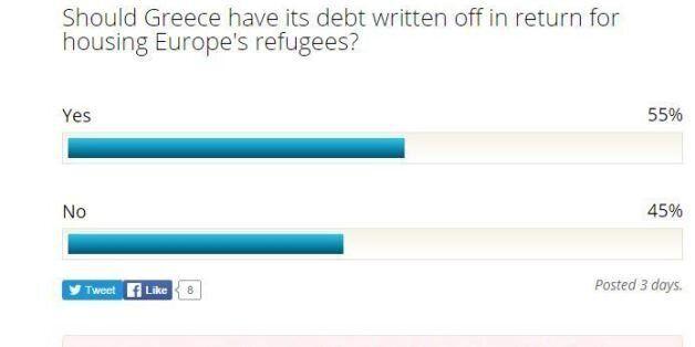 Ψηφοφορία των Financial Times: «Διαγραφή του ελληνικού χρέους με αντάλλαγμα την φιλοξενία των