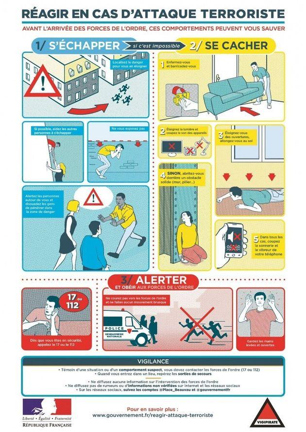 Αφίσα με οδηγίες επιβίωσης από ένα τρομοκρατικό χτύπημα εξέδωσε η