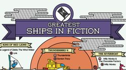 Infographic: Τα πιο διάσημα πλοία που έχουμε δει σε βιβλία και