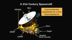 Η ιστορική συνάντηση του διαστημοπλοίου New Horizons με τον