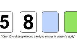 Ένα «απατηλά εύκολο» τεστ το οποίο όμως λύνει μόνο το 10% όσων το