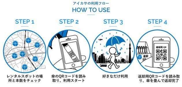 1日70円で傘シェアできる「アイカサ」 西武新宿線の全駅に導入