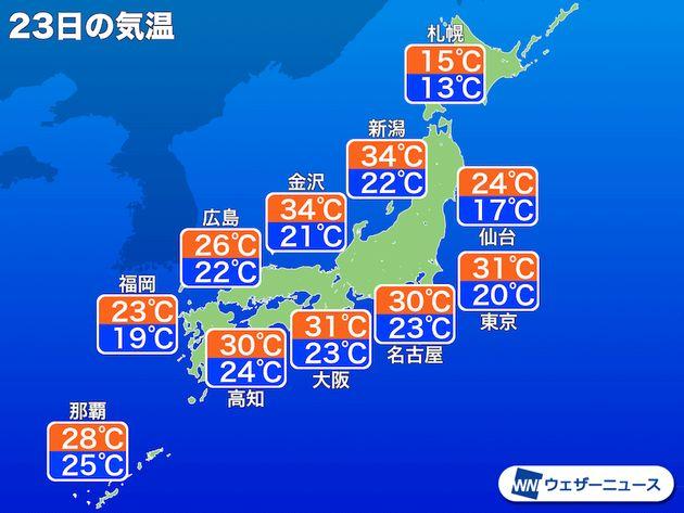 23日(月)の予想気温